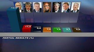 Выборы президента РФ: рекорды и результаты