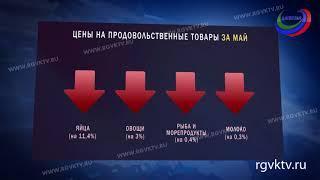 В Дагестане инфляция с начала года составила лишь 0,2%