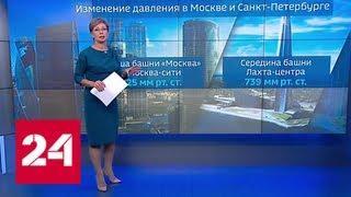 """""""Погода 24"""": на Русской равнине ожидаются перепады давления - Россия 24"""