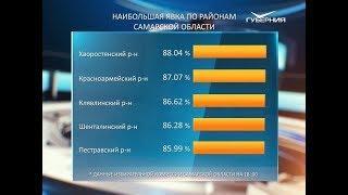 Облизбирком подвел предварительные итоги голосования в 63 регионе