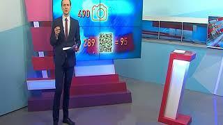 Выборы президента РФ: что нужно знать о голосовании