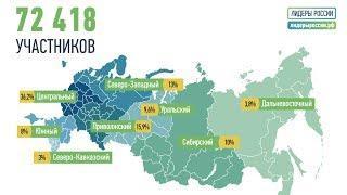 Югорчане вошли в число активных участников конкурса «Лидеры России»