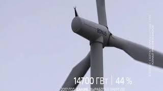 В Ростовской области отметили День ветра