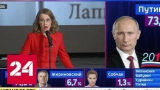 Ксения Собчак: мы провели яркую, красивую, новую политическую кампанию в России - Россия 24